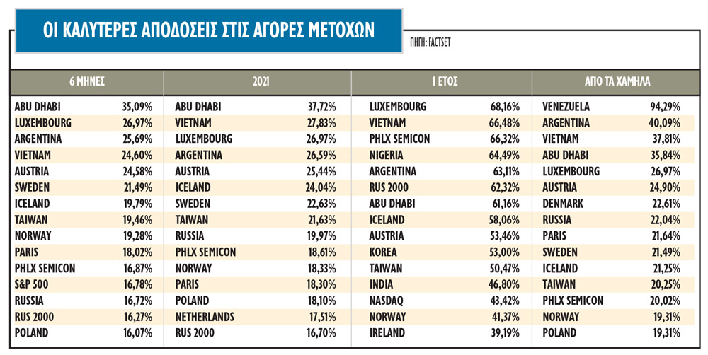Οι απαντήσεις στο γρίφο των ελληνικών τραπεζών